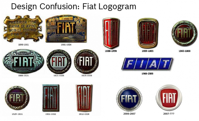 fiat-confusion.jpg